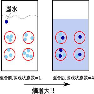 浅析HMM(隐马尔可夫模型)